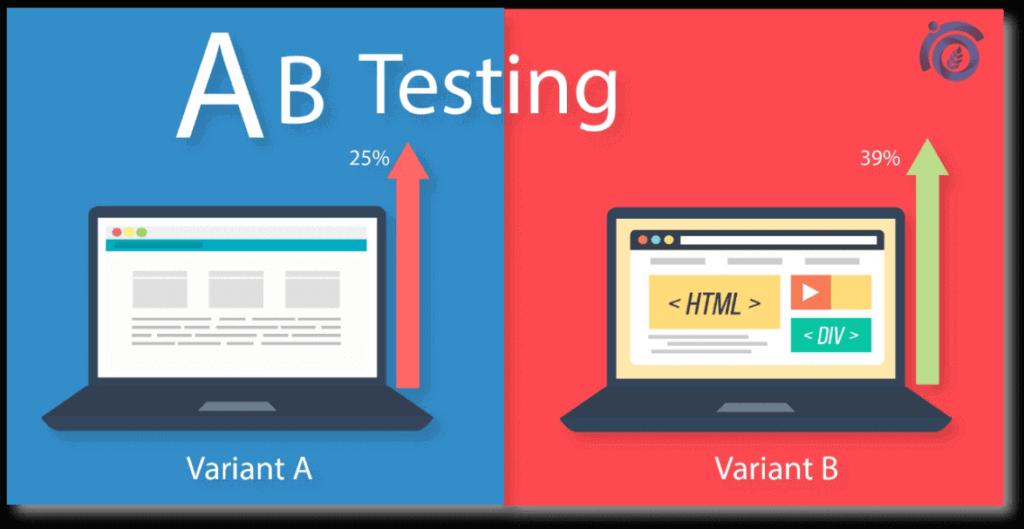 AB-Testing-ThatWare