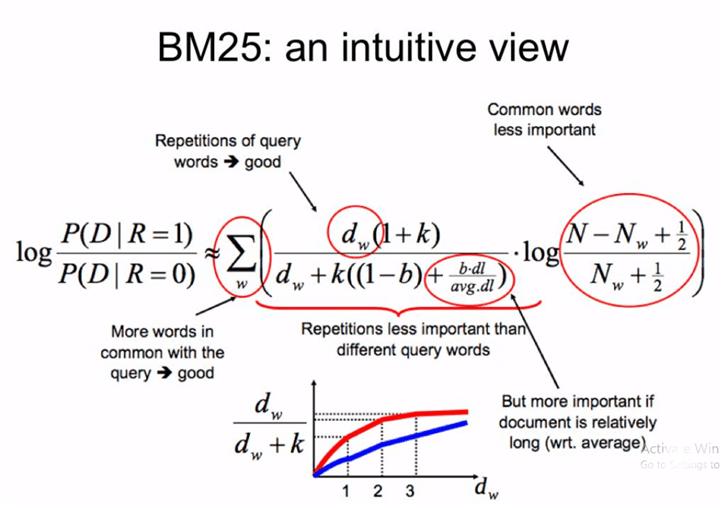 BM25-3