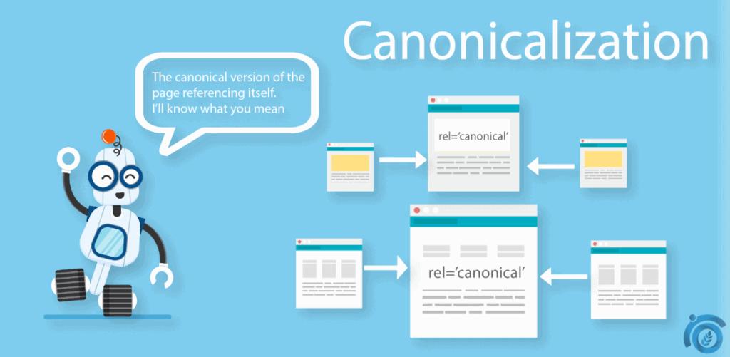 Canonicalization-ThatWare
