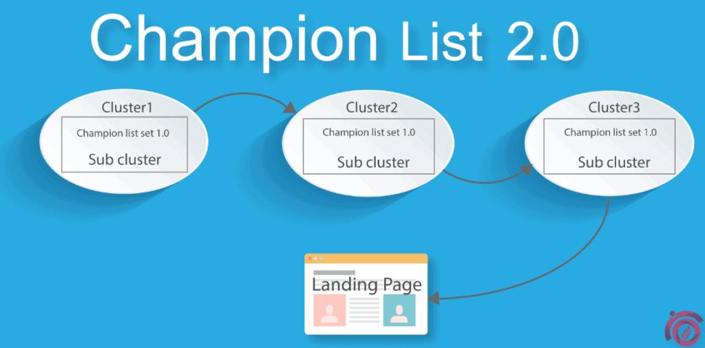 Champion-List-2.0