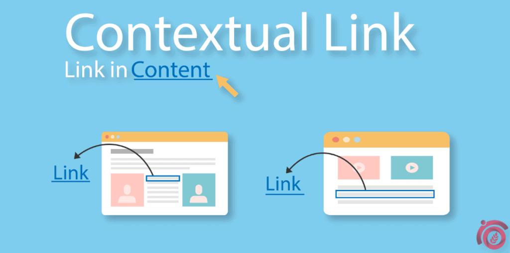 Contextual-Link