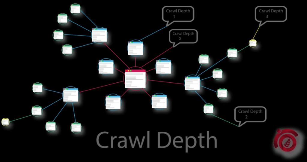 Crawl-Depth-ThatWare