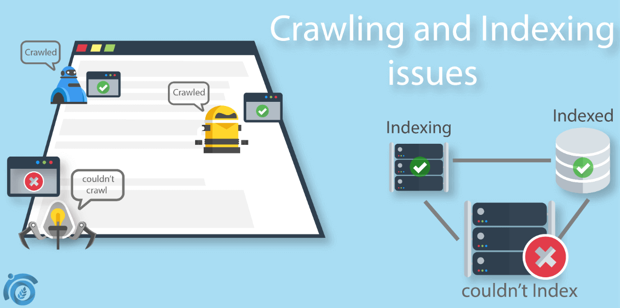 Crawling-and-Indexing-ThatWare