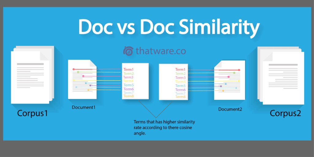 Doc-vs-doc-similarity