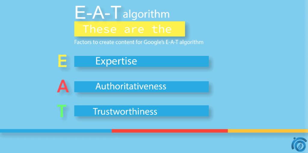 EAT-Algorithm-ThatWare