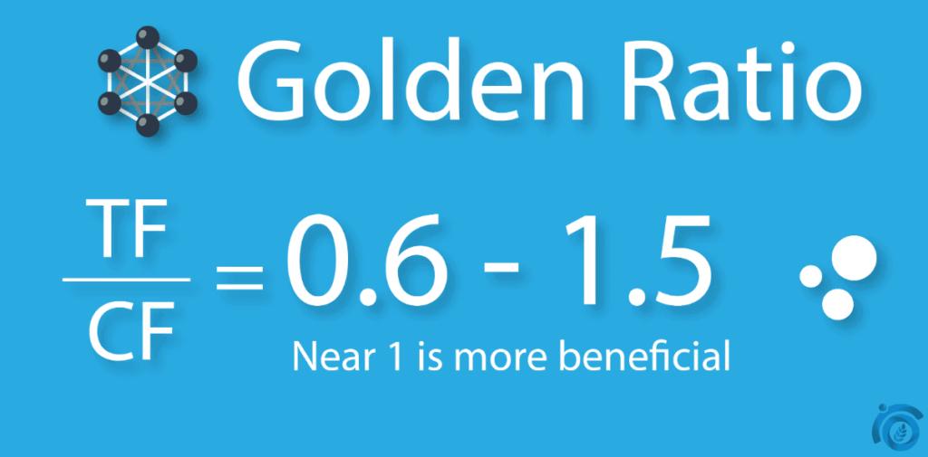 Golden-Ratio-ThatWare
