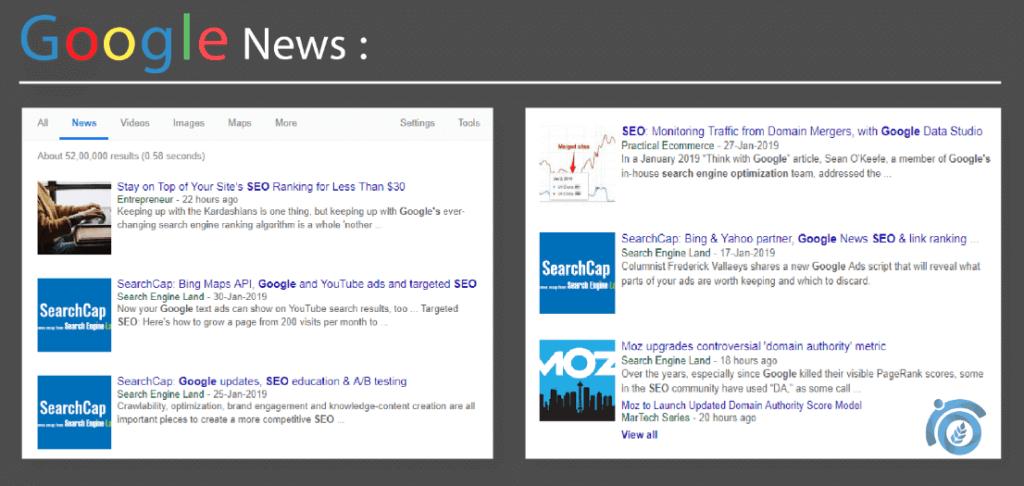 Google-News-ThatWare