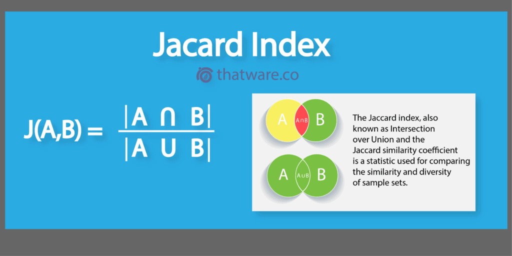 Jacard-index