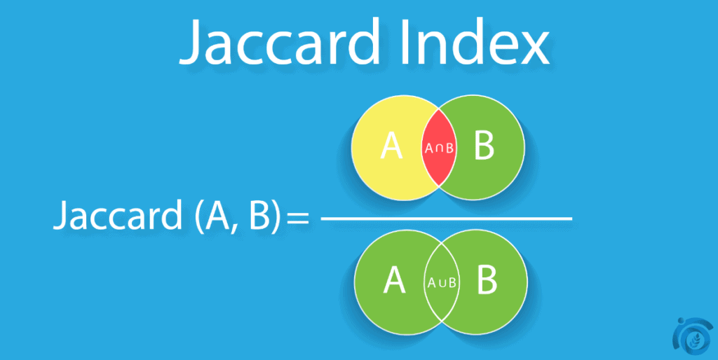 Jaccard-Index-ThatWare