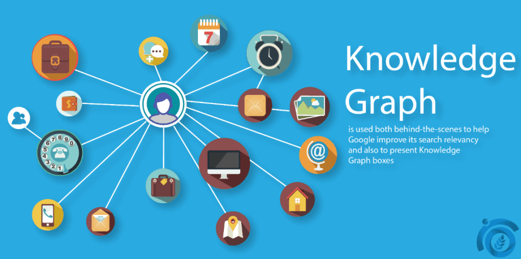 Knowledge-Graph-ThatWare