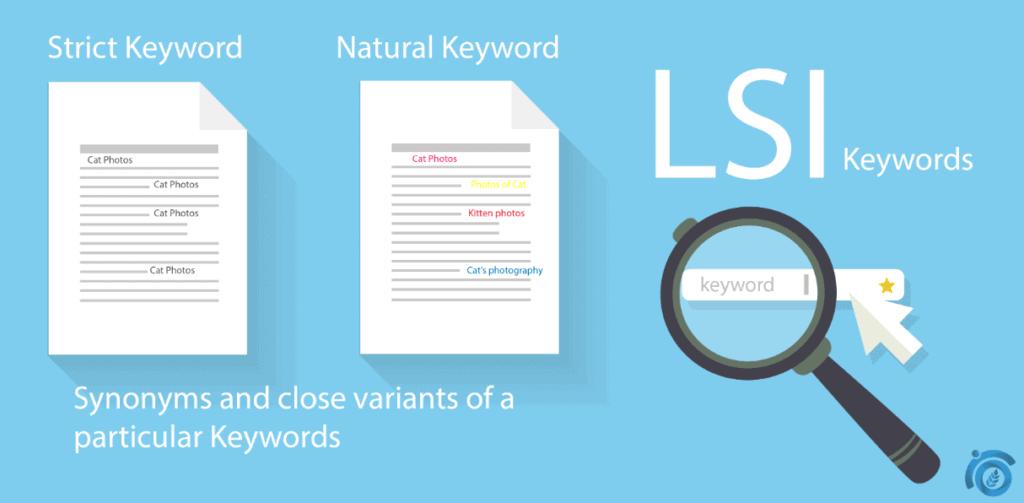 LSI-Keywords-ThatWare