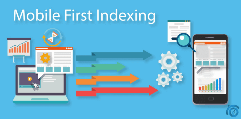 Mobile-First-Indexing-ThatWare