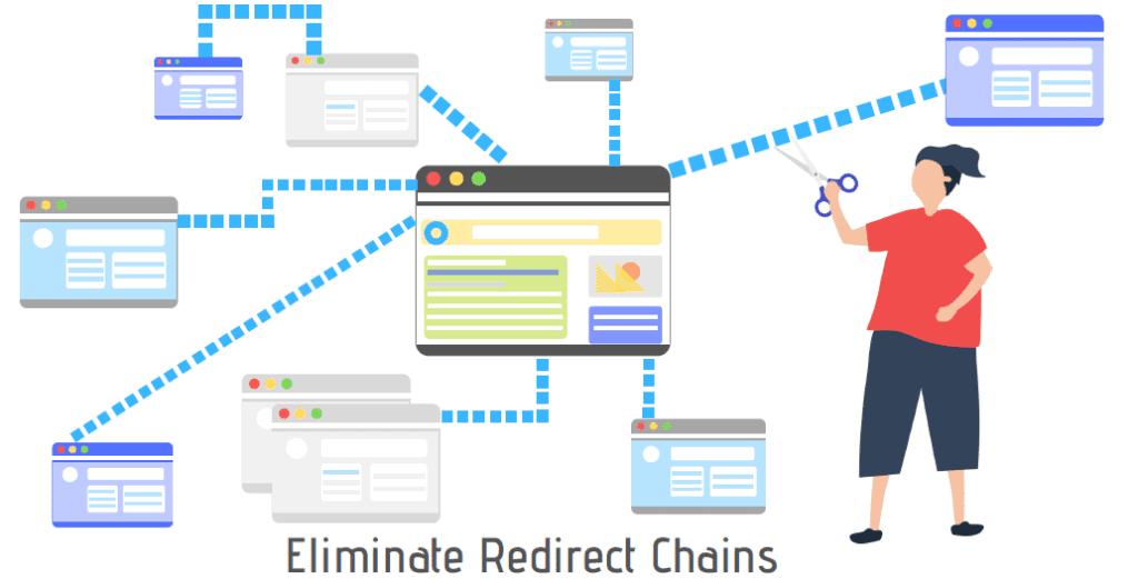 Redirect-Chains-ThatWare