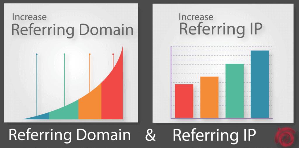 Referring-Domain-ThatWare