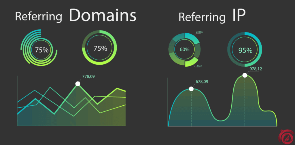 Referring-Domains