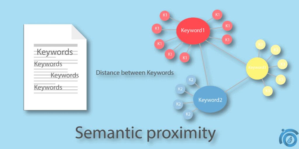 Semantic-Proximity-ThatWare