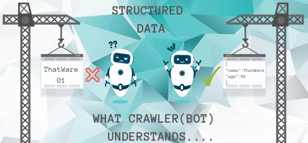 Structured-Data-ThatWare