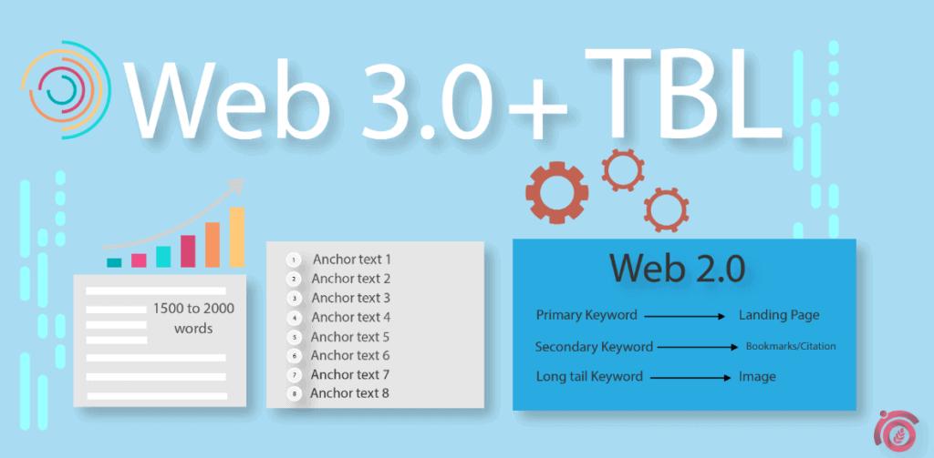 Web-3.0-TBL