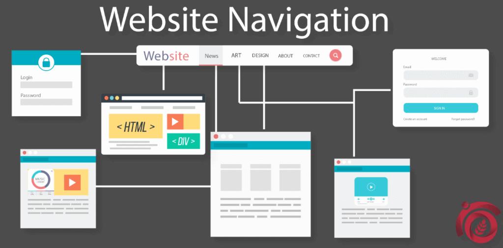 Website-Navigation-ThatWare