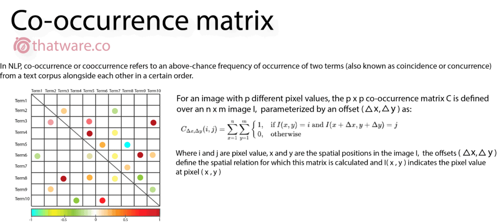 co-occurence-matrix
