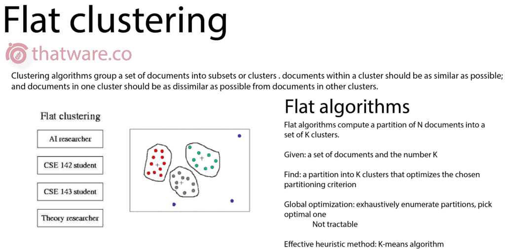 flat-clustering