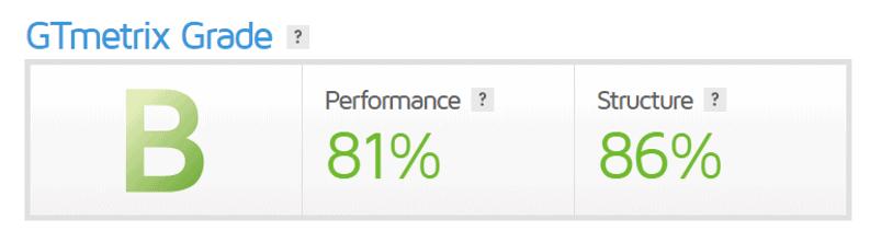 Gtmetrix seo score