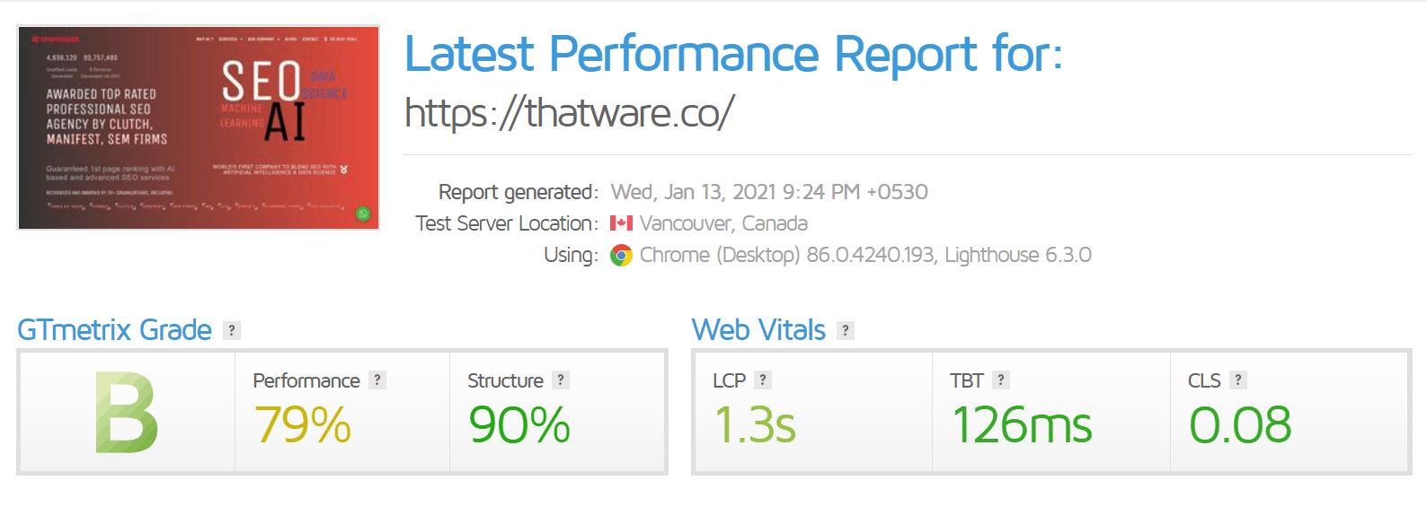 Gtmetrix score thatware