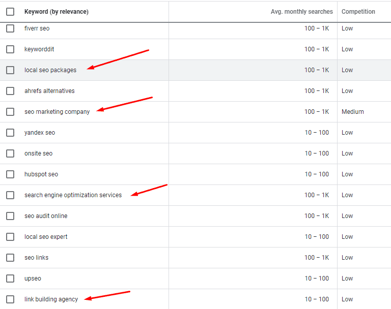 Competition Keyword Research