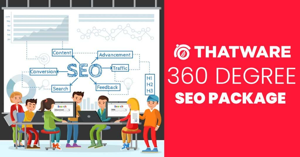 360 degree seo package