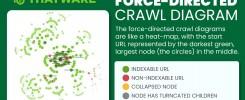 Force Directed Crawl Diagram