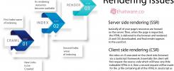 Rendering_issues