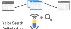 Voice-search-optimization-ThatWare
