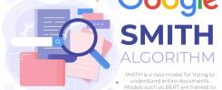 smith algorithm SEO